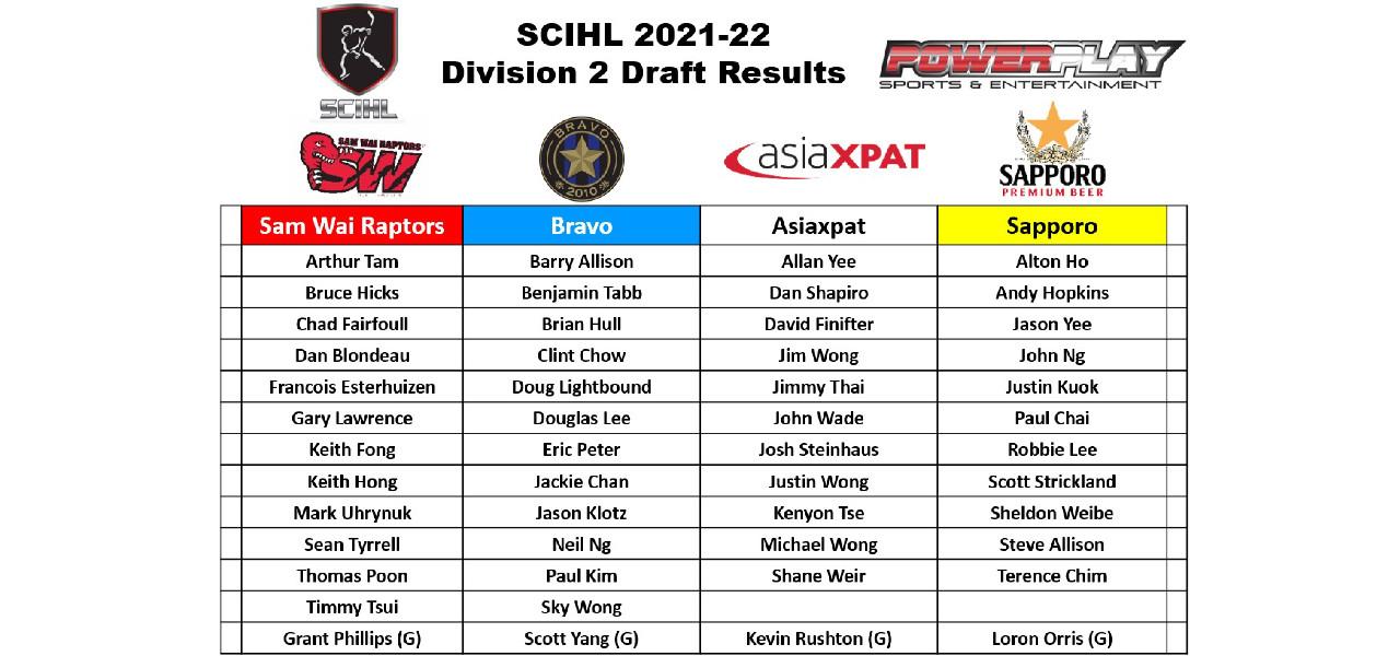 SCIHL 2021-22 Division 2 Team Rosters